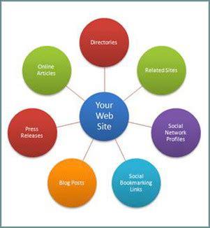Internet marketing resume objective